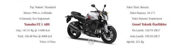 Yamaha FZ 1 ABS (2008 - 2013) - Motodeks