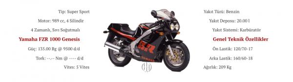 Yamaha FZR 1000 Genesis (1987 - 1988) - Motodeks