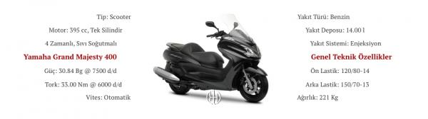 Yamaha Grand Majesty 400 (2011 - 2015) - Motodeks