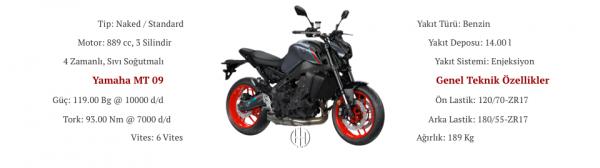 Yamaha MT 09 2021 XXXX Motodeks