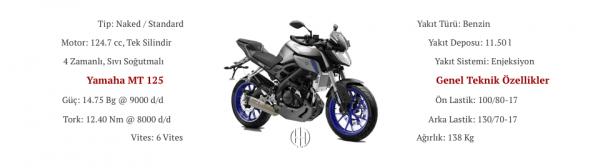 Yamaha MT 125 (2014 - 2019) - Motodeks
