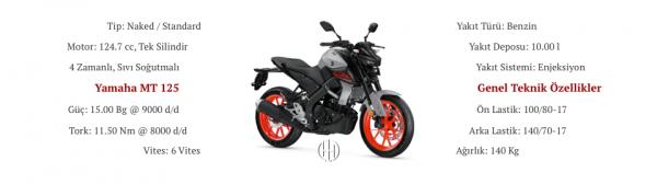 Yamaha MT 125 (2020 - XXXX) - Motodeks