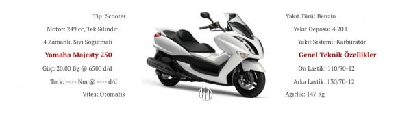 Yamaha Majesty 250 (2011) - Motodeks