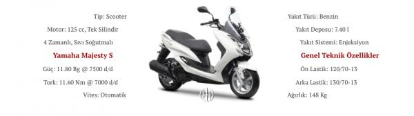 Yamaha Majesty S (2015 - 2016) - Motodeks