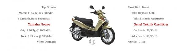 Yamaha Nouvo (2002 - 2003) - Motodeks