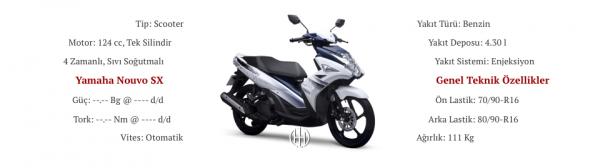 Yamaha Nouvo SX (2012 - 2015) - Motodeks