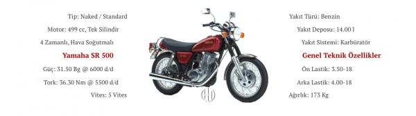 Yamaha SR 500 (1985 - 1999) - Motodeks
