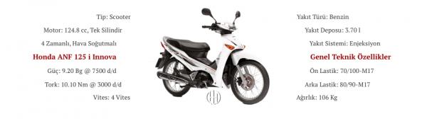 Honda ANF 125 i Innova (2008 - 2012) - Motodeks