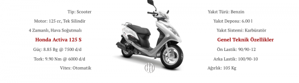 Honda Activa 125 S (2017 - XXXX) - Motodeks