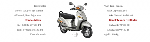 Honda Activa (1999 - 2008) - Motodeks