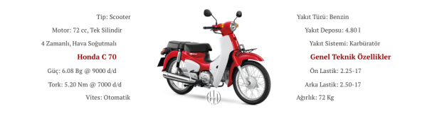 Honda C 70 (1969 - 1984) - Motodeks