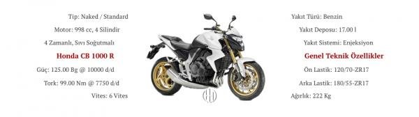 Honda CB 1000 R (2008 - 2017) - Motodeks