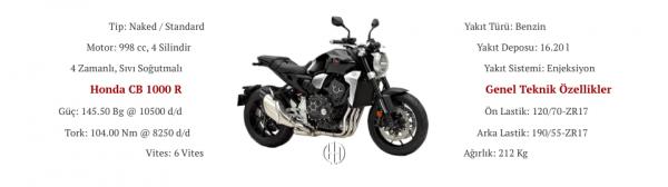 Honda CB 1000 R (2018 - XXXX) - Motodeks