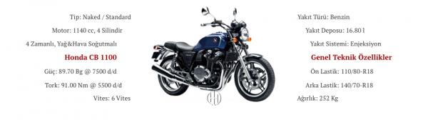 Honda CB 1100 (2014 - 2018) - Motodeks