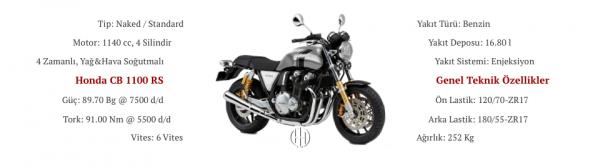 Honda CB 1100 RS (2018 - XXXX) - Motodeks