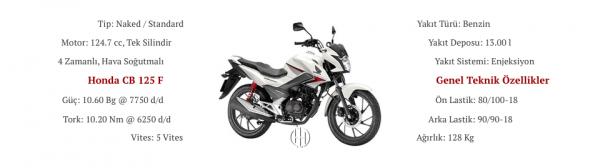 Honda CB 125 F (2015 - XXXX) - Motodeks