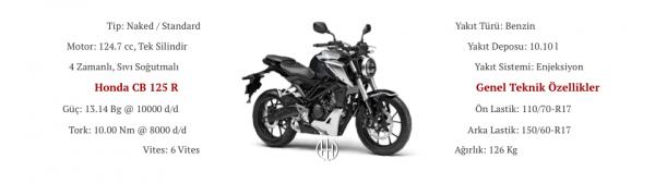 Honda CB 125 R (2018 - XXXX) - Motodeks