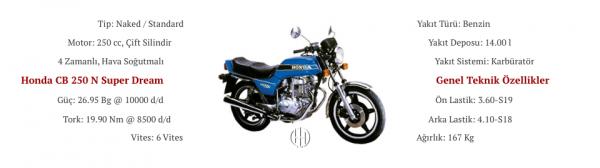 Honda CB 250 N Super Dream (1978 - 1986) - Motodeks
