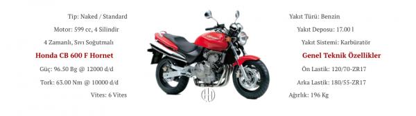 Honda CB 600 F Hornet (1998 - 2006) - Motodeks