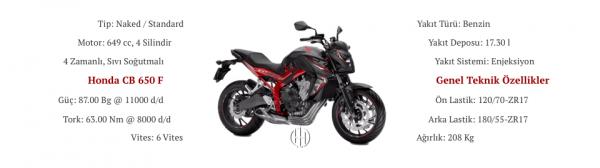 Honda CB 650 F (2014 - 2016) - Motodeks