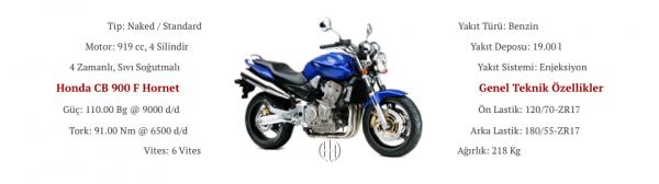 Honda CB 900 F Hornet (2001 - 2007) - Motodeks