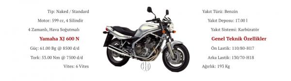 Yamaha XJ 600 N (1994 - 2002) - Motodeks