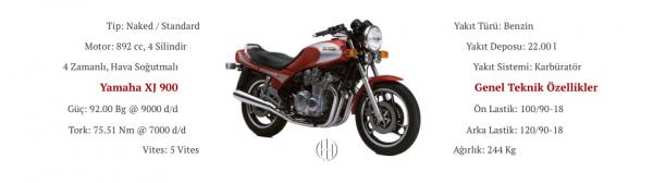 Yamaha XJ 900 (1984 - 1993) - Motodeks