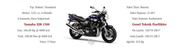 Yamaha XJR 1300 (1999 - 2006) - Motodeks