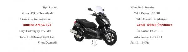 Yamaha XMAX 125 (2006 - 2009) - Motodeks