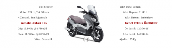 Yamaha XMAX 125 (2010 - 2013) - Motodeks