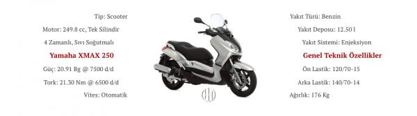 Yamaha XMAX 250 (2006 - 2009) - Motodeks