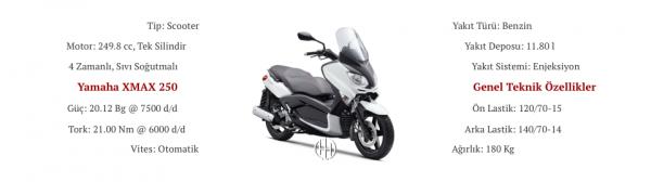 Yamaha XMAX 250 (2010 - 2013) - Motodeks