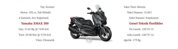 Yamaha XMAX 300 (2017 - XXXX) - Motodeks