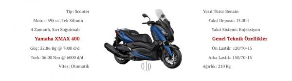 Yamaha XMAX 400 (2014 - XXXX) - Motodeks