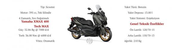 Yamaha XMAX 400 Tech MAX (2020 - XXXX) - Motodeks