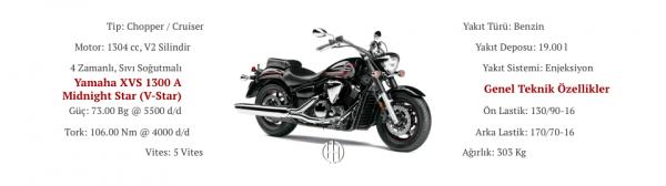 Yamaha XVS 1300 Midnight Star (V-Star) (2007 - 2015) - Motodeks