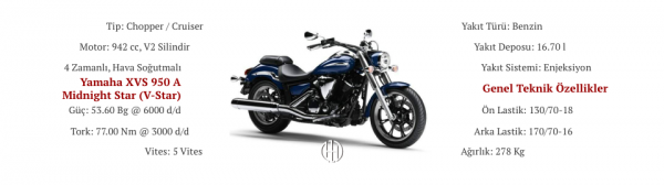 Yamaha XVS 950 A Midnight Star (V-Star) (2009 - 2015) - Motodeks