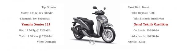 Yamaha Xenter 125 (2012 - 2019) - Motodeks