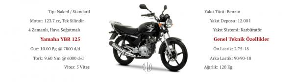 Yamaha YBR 125 (2005 - 2006) - Motodeks