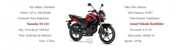 Yamaha YS 125 (2018 - XXXX) - Motodeks