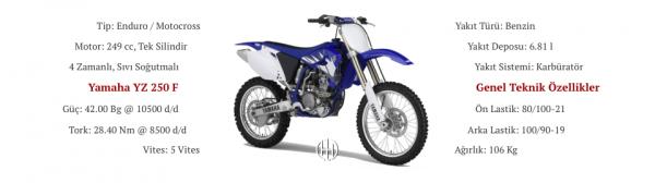 Yamaha YZ 250 F (2001 - 2009) - Motodeks