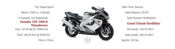 Yamaha YZF 1000 R Thunderace (1996 - 2001) - Motodeks