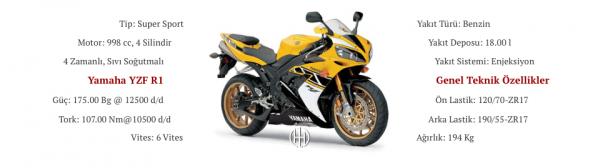 Yamaha YZF R1 (2006) - Motodeks