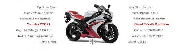 Yamaha YZF R1 (2007 - 2008) - Motodeks