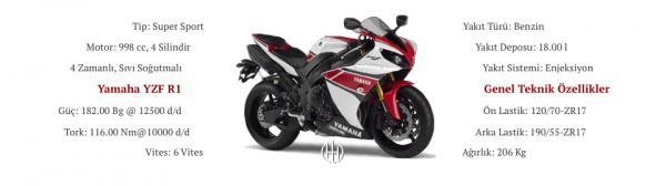Yamaha YZF R1 (2009 - 2014) - Motodeks