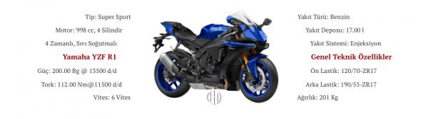 Yamaha YZF R1 (2015 - 2019) - Motodeks