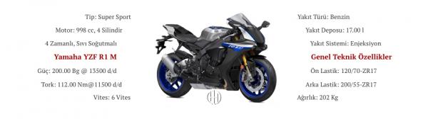 Yamaha YZF R1 M (2015 - 2019) - Motodeks