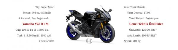 Yamaha YZF R1 M (2020 - XXXX) - Motodeks