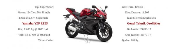 Yamaha YZF R125 (2014 - 2018) - Motodeks