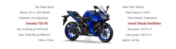 Yamaha YZF R3 (2015 - 2018) - Motodeks